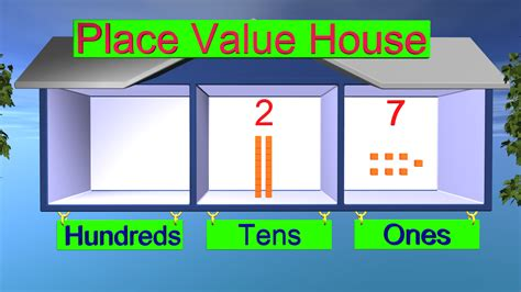 why we make animated math that teach place value