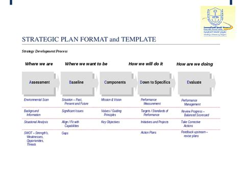 Simple Strategic Planning Template Process Steps A Analiza Pinterest Template Municipal Strategic Planning Template