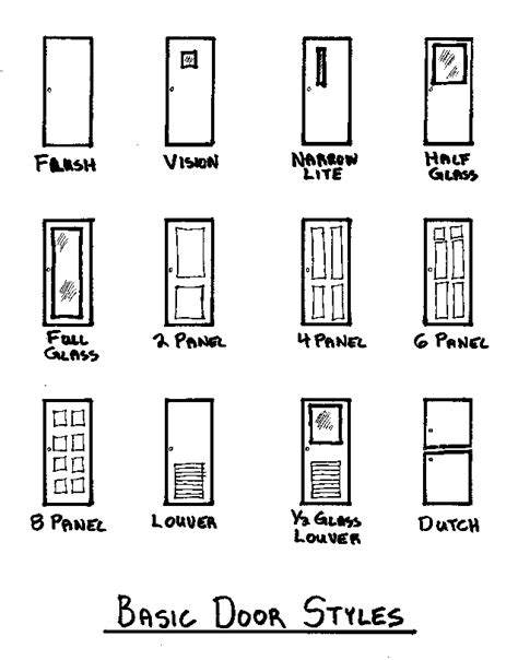 best type of exterior door doors in construction from construction knowledge net