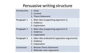 Persuasive Essay Organization by Learning Objectives Articulate Techniques Used In Writing To Persuade Ppt
