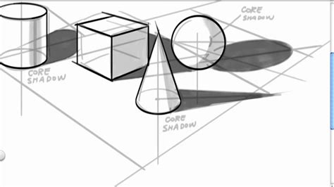 2 Point Perspective Drawing Of A Circle by Learning 2 Point Perspective In 2 Minutes Mov