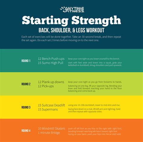 easy workouts for starters most popular workout programs