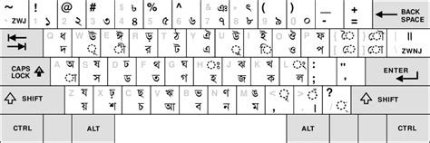bangla keyboard tutorial pdf file kb bengali probhat svg wikipedia