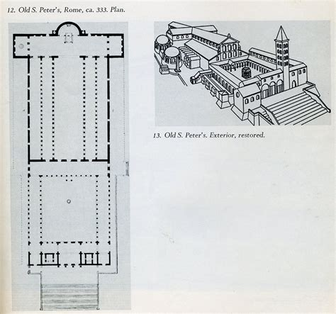 basilica floor plan the early christian basilica
