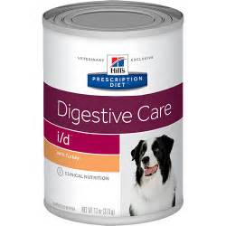 i d canine canned