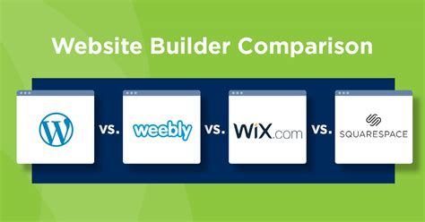 website builder compare wordpress weebly wix squarespace