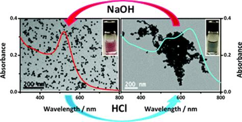 pattern formation in nanoparticle assemblies a selection of hot articles journal of materials