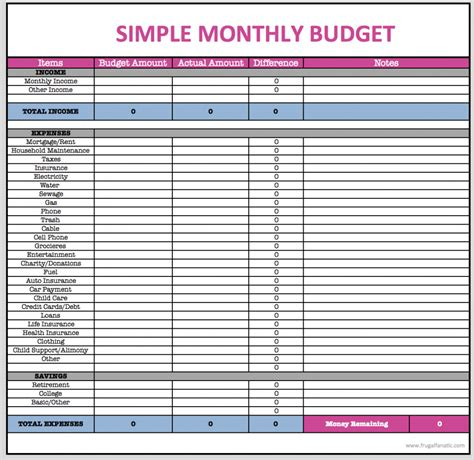 Free Printable Monthly Budget Spreadsheet Tireeeasy Co Template Planner Worksheet 2nal Form Best Sheets Budget Template