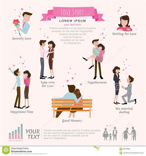 imagenes de historias de amor animadas concepto de la historia de amor ilustraci 243 n del vector