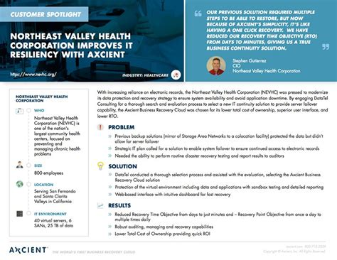 Northeast Valley Health Corp Detox by Northeast Valley Health Corporation Improves It Resiliency