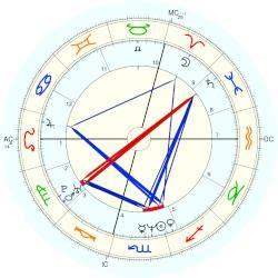 monica bellucci natal chart vincent cassel horoscope for birth date 23 november 1966