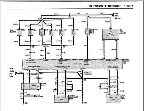 e30 how to read wiring diagram 30 wiring diagram images