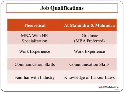 Mba Hr Specialization by Mahindra Mahindra Proficiencies Ethics In Hrm