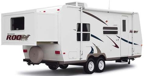 Surveyor Travel Trailers Floor Plans roaming times rv news and overviews
