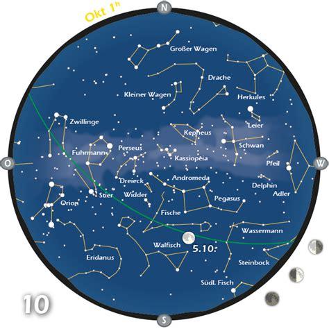 wann sind nordlichter zu sehen aktueller sternenhimmel aktuelle sternbilder am himmel