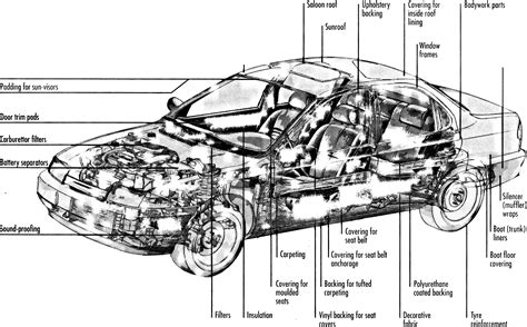 car interior parts diagram cadillac aftermarket parts imageresizertool
