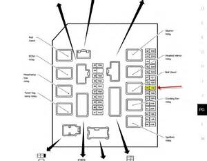 7 best images of 2005 nissan titan fuse diagram 2005 nissan titan transmission wiring diagram