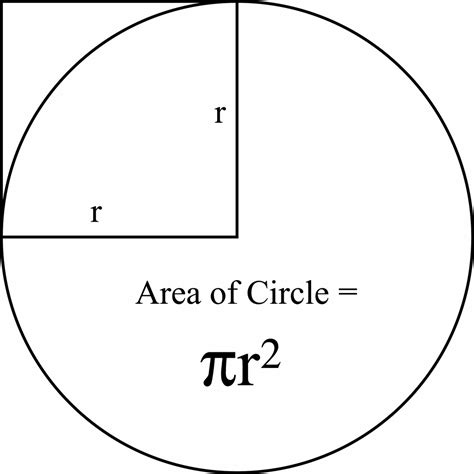 area of a section of a circle volume of cylinder pd2 math 2015 16