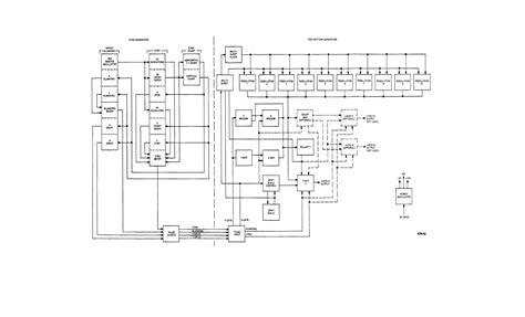 color pattern generator circuit diagram figure fo 2 test pattern generator functional block diagram