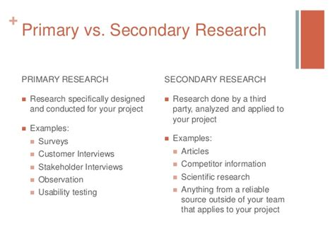 dissertation using only secondary data secondary research dissertation 28 images secondary