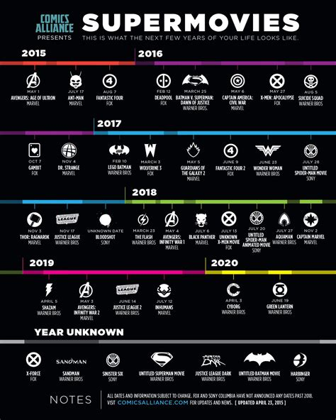 marvel film list upcoming why i m dreading the new slate of superhero movies vox