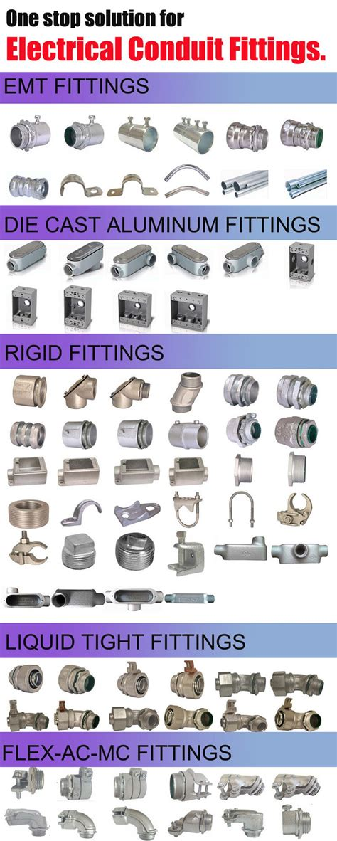 electric wire fitting electrical conduit pipe fitting electrical wire cable