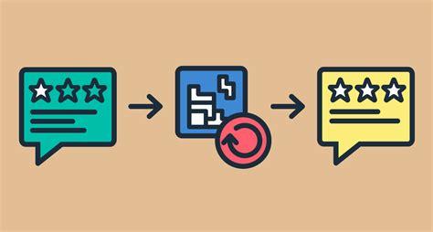 Play Store Optimization Play Store Optimization Your Keywords