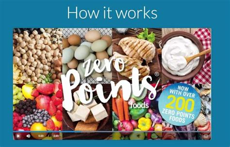 weight watchers freestyle and flex cooker cookbook 2018 the ultimate weight watchers freestyle and flex cookbook all new mouthwatering smart points to help you lose weight fast books new weight watchers freestyle program slender kitchen