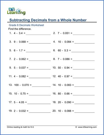 Math Worksheets For Grade 6 Decimals by Grade 6 Addition And Subtraction Of Decimals Worksheets