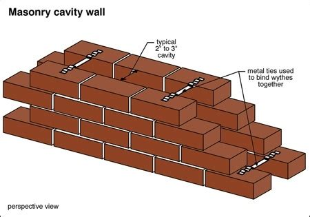 7 answers is a brick wall made of a single layer of
