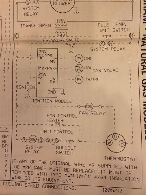 furnace wiring diagram dayton free engine image