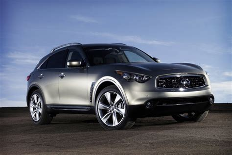 Infiniti FX For Sale: Buy Used & Cheap Pre Owned Infiniti Cars