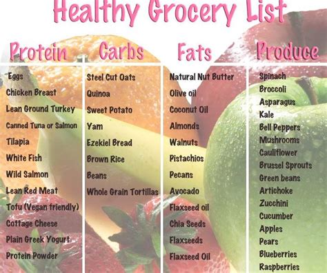 clean cookbook the all in 1 healthy guide 153 easy recipes a weekly shopping list more books eat clean grocery list healthy things