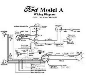 wiring diagram model a ford wiring diagram cool machine detail exle wire diagrams easy