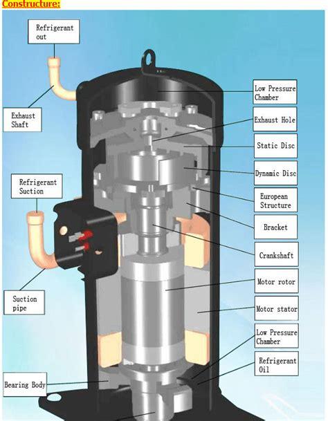 Kompresor Ac Semi Hermatic 60 Pk daikin hermetic scroll compressor jt90bhby1l 380v 50hz 3p