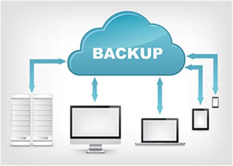 backup image data backup recovery integra network services