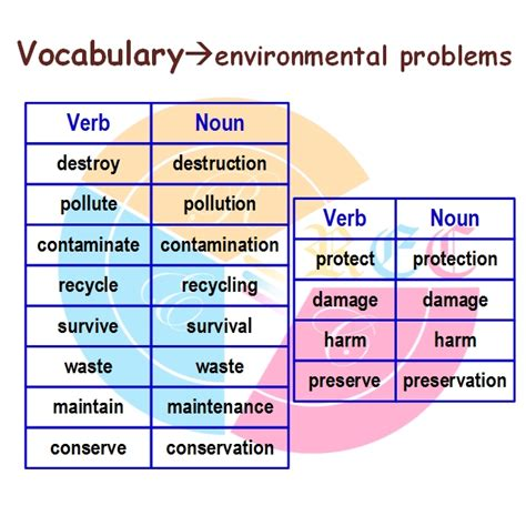 Environmental Problems In Malaysia Essay by Essay About Environmental Problems Drugerreport732 Web Fc2