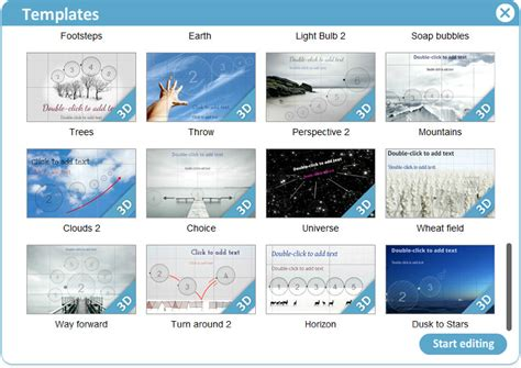 free prezi templates sles of prezi presentations images