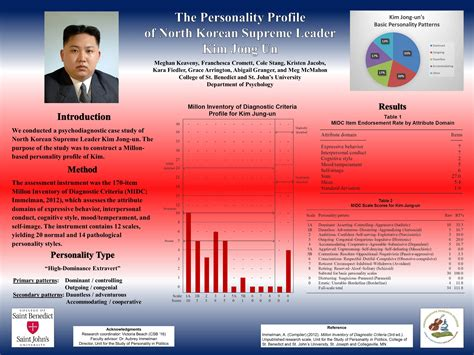 Bio Data Kim Jong Un | north korean leader kim jong un s personality profile uspp