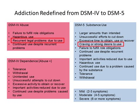 Interwual Criteria For Opiate Detox related keywords suggestions for addiction dsm 5