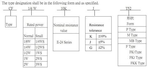 e96 e24 resistor e24 2 7k ohm 1 4w 5 yellow carbon resistor for power supply