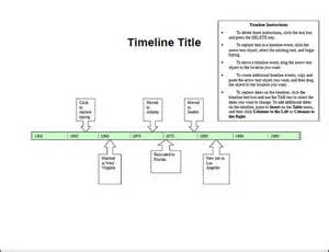 project management timeline template word sle timeline templates 14 free documents in pdf