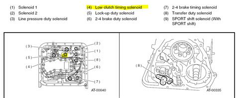 transmission control 2011 subaru tribeca auto manual trying to find the location of shift solenoid e in subaru 5aet transmission is it as simple as