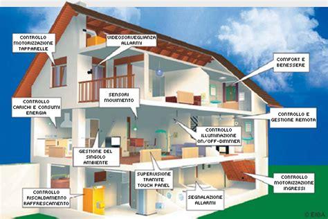 la casa intelligente alla mostra elettrotenica mef presenta la casa