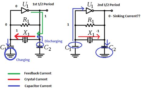 capacitor value for oscillator capacitor understanding the oscillator pi network electrical engineering stack exchange