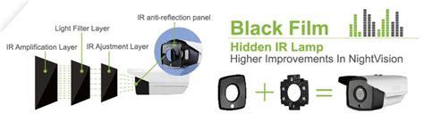 Visilink Analog Cctv 4 In 1 Eyeball Kpd 140m 4 in 1 analog hd tvi hybrid cctv 1080p eyeball vision 3 6mm dwdr utc dnr by