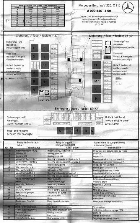 2004 Mercedes Benz E320 Fuse Box Diagram Online Wiring