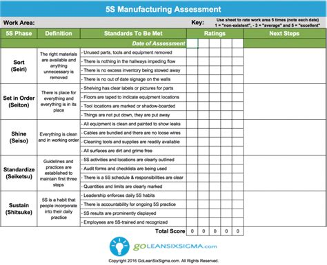 lean implementation plan template 100 free lean six sigma templates goleansixsigma
