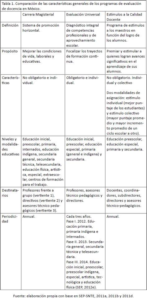 ineval pruebas docentes 2016 modelo pruebas modelo para docentes 2016 ecuador modelo