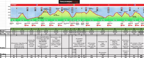entrenamiento para ultra trail 8498293278 the north face utmb 2014 gua prctica por trailrunningreview com trailrunningreview com